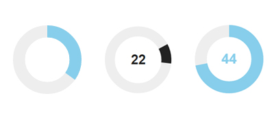 Крутой jQuery плагин для круговых диаграмм и прогресс баров
